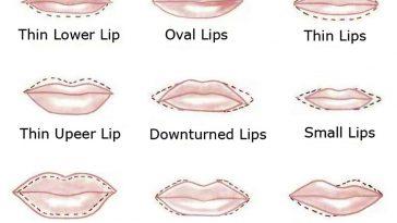 Lips-shapes