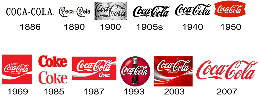 Why the Coca-Color Logo is color red?